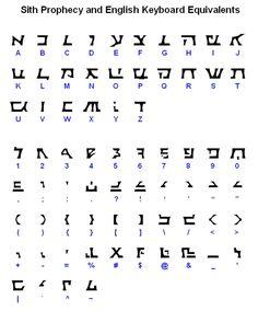 abecedario vikingo - Buscar con Google