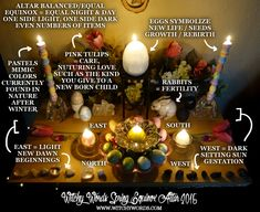 Witchy Words: Witchy Words Spring Equinox / Ostara Altar 2015