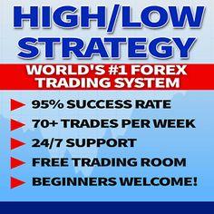Forex Amazing High Low Forex Strategy Free Bonus Strategy Free