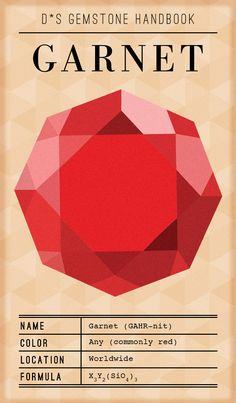 D*S Gem Handbook: Garnet | Design*Sponge