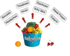 Salicylate Sensitivity or Salicylate Intolerance is a food intolerance which causes adverse health problems following the consumption of high salicylate food.