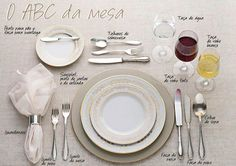 portuguese table setting                                                                                                                                                                                 Mais