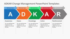 Adkar Change Management Powerpoint Templates intended for Change Template In Powerpoint - Business Professional Templates Powerpoint Images, Powerpoint 2010, Business Powerpoint Templates, Powerpoint Presentation Templates, Change Management Models, Business Management, Lean Six Sigma, Edit Text, Change Background