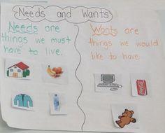Needs & Wants Poster for K-1 Graders!  http://www.teacherspayteachers.com/Product/Needs-and-Wants-Kindergarten-First-Grade-356453