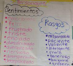 Personajes Rasgos y sentimientos Spanish anchor chart