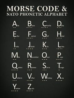 Morse Code And Phonetic Alphabet Poster by Mark Rogan. All posters are professionally printed, packaged, and shipped within 3 - 4 business days. Choose from multiple sizes and hundreds of frame and mat options.Lol remember when I asked u this Alphabet Code, Nato Phonetic Alphabet, Sign Language Alphabet, Alphabet Symbols, Alphabet Art, Glyphs Symbols, Alphabet Posters, Roman Alphabet, Chinese Alphabet