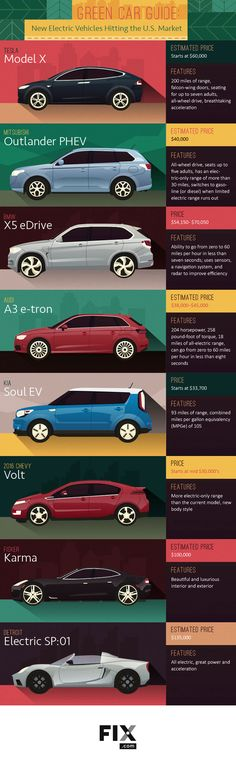 Best Green Cars in 2015 New Electric Vehicles Hitting the U.S. Market #infographic #Cars #ElectricCars