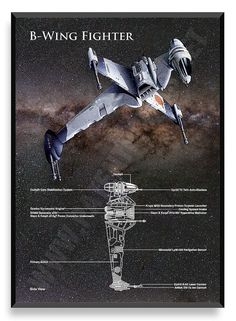 B-Wing Fighter vaisseau de Star Wars Star par PatentPrintsPosters