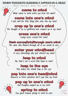 Collocations with 'Head/Mind'.