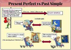 Quando usare il past simple e quando il present perfect. In realtà non è poi così difficile. Prima di tutto, se siete italiani, non dovete pensare che il present perfect sia come il passato prossimo. Solo perché il present perfect è composto da due parti (have/has + past participle) e così fa anche il passato prossimo