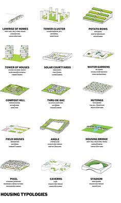 """fabriciomora: """"Nature-City ( Keizer Station, Oregon, USA) - WORKac """" - Tap the link to shop on our official online store! You can also join our affiliate and/or rewards programs for F Landscape Diagram, Landscape Design Plans, Urban Landscape, Landscape Architecture, Lego Architecture, Architecture Portfolio, Urban Design Concept, Urban Design Diagram, Masterplan"""