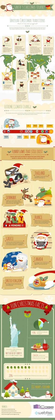 A fun Christmas infographic which includes unusual Christmas traditions, the climate change which Santa encounters, funny laws which Santa must abide by and fun Christmas facts.