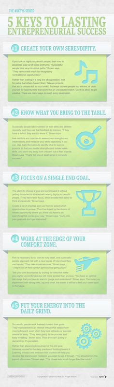 5 Keys to Lasting Entrepreneurial Success (Infographic)