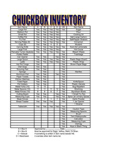Patrol Box Plans Scout Scout Patrol Box Inventory Chuck
