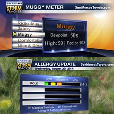 99 in #CenTx #Austin feeling more like 103 today! At least #allergies are low! #keyewx
