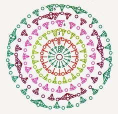 Trendy Ideas Crochet Mandala Paso A Paso Crochet Symbols, Crochet Mandala Pattern, Crochet Circles, Crochet Flower Patterns, Crochet Diagram, Crochet Round, Doily Patterns, Crochet Chart, Crochet Squares