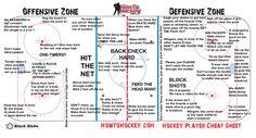 How To Hockey Cheat Sheet Kids