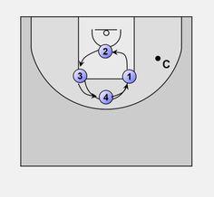 Basketball Boxing out: Circle box out