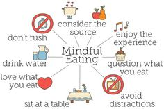 While the aim of mindful eating is to improve your relationship with food, many still want to know: Can I lose weight this way? http://www.livestrong.com/article/1011759-can-new-way-eating-shed-pounds/