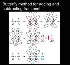 Butterfly method for adding and subtracting fractions