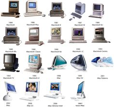 This picture shows the evolution from the computers from 1984 to 2007. There were many other types of computers but these ones were the most used by the people.
