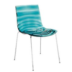 Possible chairs for kitchen table