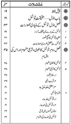 Page # 003 Complete Book: Aqida Tawasul --- Written By: Shaykh-ul-Islam Dr. Muhammad Tahir-ul-Qadri
