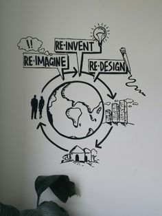 Impact Hub Amsterdam Zurich, Worlds Of Fun, Change The World, Compassion, Inventions, Amsterdam, Action, Feelings, Inspiration