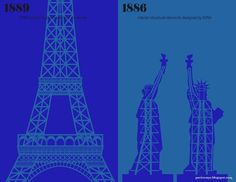 Paris vs New York, a tally of two cities: l'ingénieur - eiffel tower vs. statue of liberty