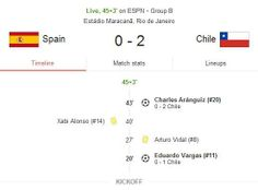 2014 World Cup Group B match ( HT ) result.....  Spain ( 0 ) vs Chile ( 2 )  Feel the World Cup Excitement !  Play the Prediction Game! - www.rwin888.com
