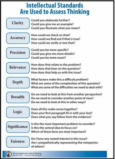 Terrific Mini Guide to Help Students Think Critically ~ Educational Technology and Mobile Learning This would be a good anchor chart to use in the classroom for English or just for classroom procedure Teaching Strategies, Teaching Resources, Instructional Strategies, Teaching Art, Teaching Tools, Teaching Ideas, Critical Thinking Skills, Critical Thinking Activities, Critical Thinking Quotes