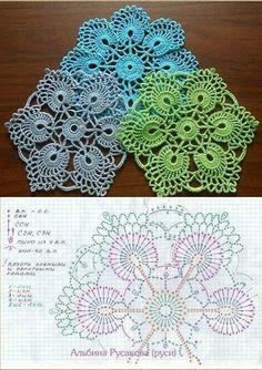 Crochet lace motif square ganchillo 52 Ideas for 2019 Crochet Mandala Pattern, Crochet Doily Patterns, Crochet Diagram, Crochet Squares, Thread Crochet, Crochet Granny, Crochet Designs, Crochet Doilies, Crochet Flowers