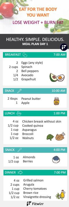 Lose weight and burn fat with this sample meal plan!