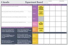 the experiment board - Google Search