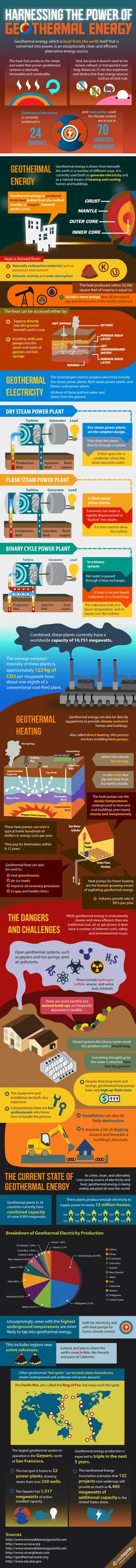 Harnessing the Power of Geothermal Energy  Infographic