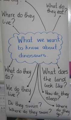 Reception aged children (age 4-5) get involved with dinosaur activities in their classroom.