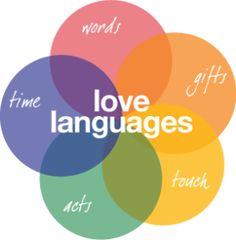 Gary Chapman's Five Love Languages set to music.