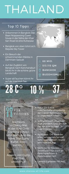 Top 10 Tipps Thailand | Backpacker | Urlaub | Thailand Reise