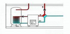 Stabile Umsätze mit Warmwasserspeichern📈 Der Markt für Warmwasserspeicher in Österreich liefert im laufenden Jahr nahezu stabile Erlöse.📊 Gestützt wird die Warengruppe vom Nicht-Wohnbau, zeigen aktuelle Daten einer Marktstudie zu Warmwasserspeichern in Österreich von BRANCHENRADAR.com Marktanalyse. Boiler