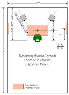 Mix room set-up courtesy of Real Traps - http://realtraps.com/art_room-setup.htm