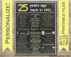 25th Birthday Sign 25th Birthday Poster 1992 Birthday Sign