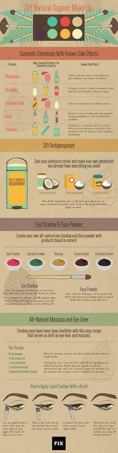 DIY Organic Cosmetics | Fix.com
