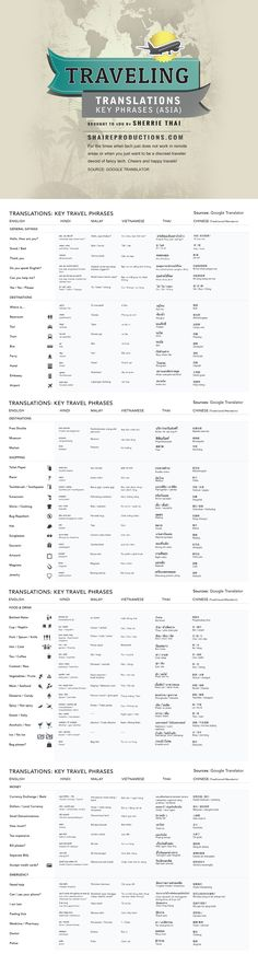 Free Travel Resource:  Translations of Key Phrases, Asia. Translated in Hindi, Malay, Vietnamese, Thai and Mandarin Chinese (for travel to India, Malaysia, Vietnam, Thailand, Hong Kong, China or Macau).  Compiled by Sherrie Thai of Shaireproductions via Google Translator. You can download the high-res PDF here: http://shaireproductions.com/freebies-travel-translations-key-phrases-for-asia/
