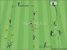 Football Can Be Easy When Using These Tips. This article can answer many of your questions about the sport of football. Football Coaching Drills, Soccer Training Drills, Football Workouts, Soccer Drills, Soccer Warm Ups, Football Tactics, Preparation Physique, Soccer Motivation, Football Is Life