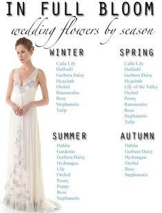 Flowers for each season