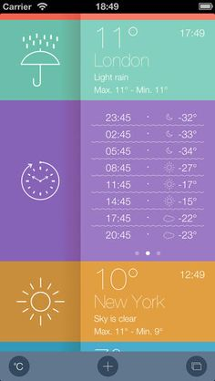 EveryWeather ios app ios7