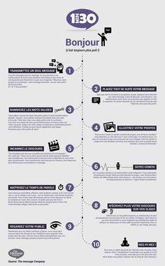 Les prises de parole en public #infographie #developpementpersonnel