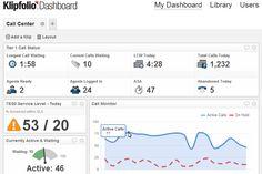 9 best call center dashboard images tableau dashboard. Black Bedroom Furniture Sets. Home Design Ideas