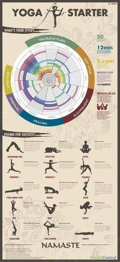 At home yoga – for beginners!   #Yoga@Home #yogaforbeginnersathome