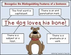 Distinguishing Features of a Sentence Poster